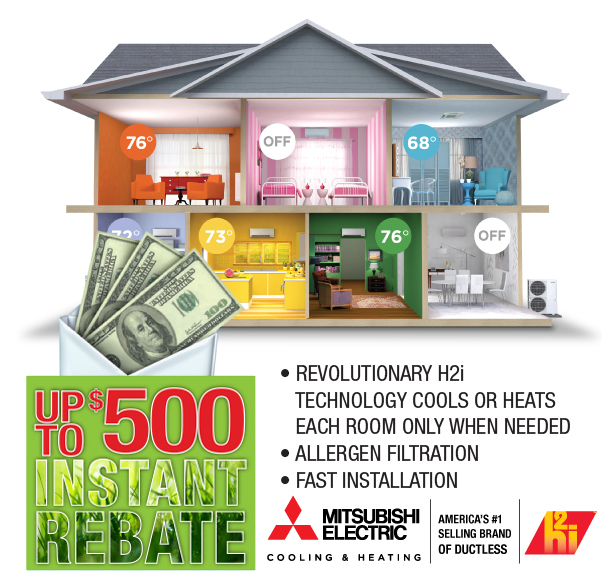 Mitsubishi rebate, Slice of home with rooms shown in different colors with different temperature settings with info about rebate